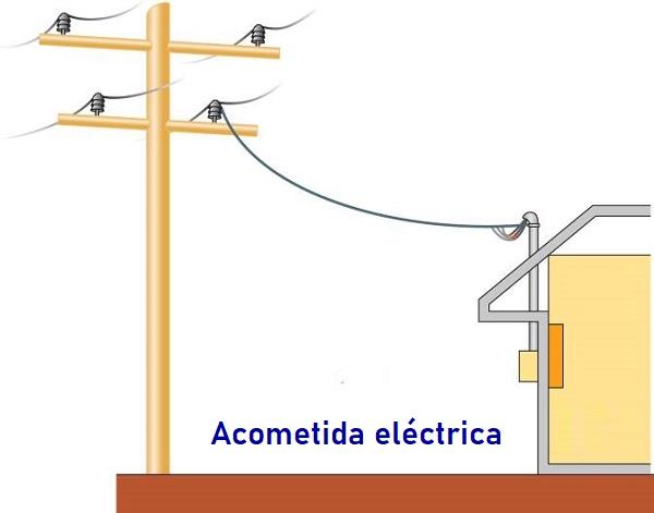 Acometida eléctrica en Barcelona
